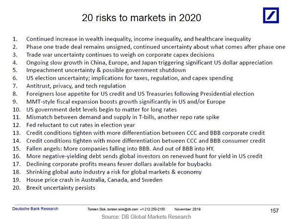 DWS risico's 2020