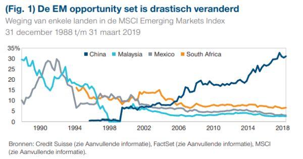 T. Rowe Price: Opkomende markten – verder denken dan de traditionele stereotypen
