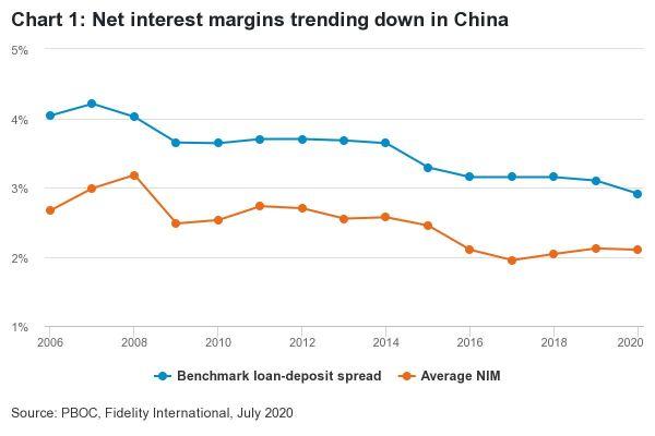 China steun centrale banken