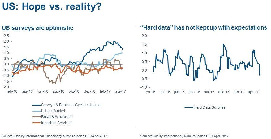 VS: Positieve zahcte data en negatieve harde data