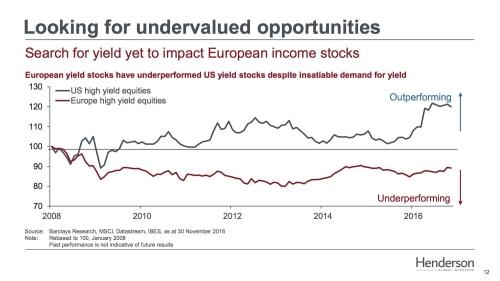 Europese aandelen lopen achter