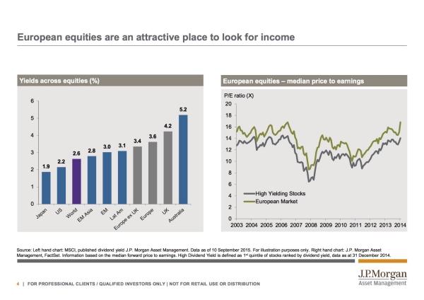 Europa aantrekkelijk voor dividendbeleggers