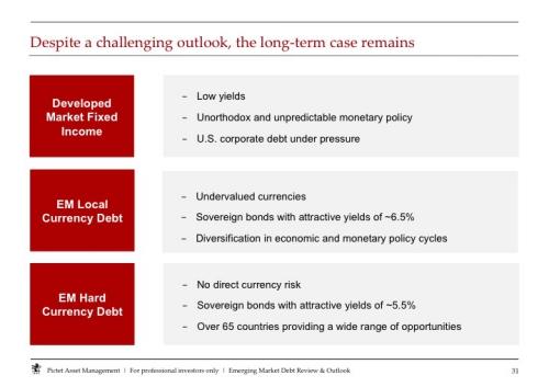De vele kansen van opkomende schuld