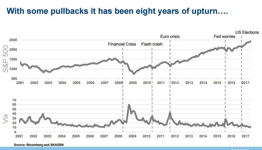 Crises hebben geen vat op de aandelenmarkten