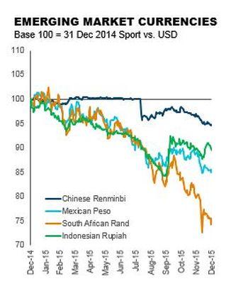 Aziatiche munten nog niet uitgedaald