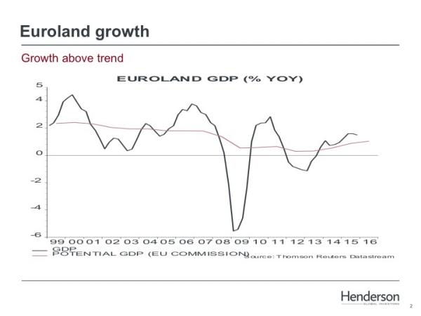 Niks mis met de economische groei van Europa