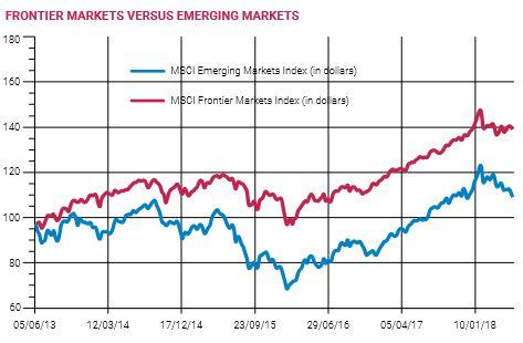 emerging markets versus frontier markets