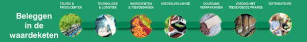 ESG-keten