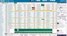 IEXONE UK Market Monitor