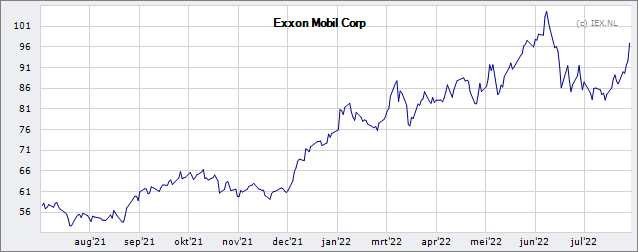 Aims and objectives of exxon mobil corporation
