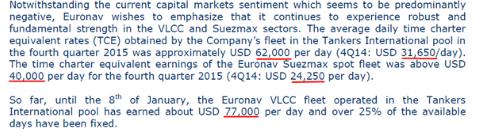 Frustratie van Euronav over koersontwikkeling.
