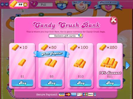 Microtransacties bij het populaire spel Candy Crush