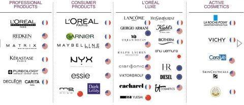 winkels VS AD