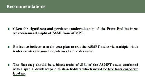 Lijstje AEX AMX en AScX fondsen