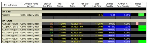 S&P500-index