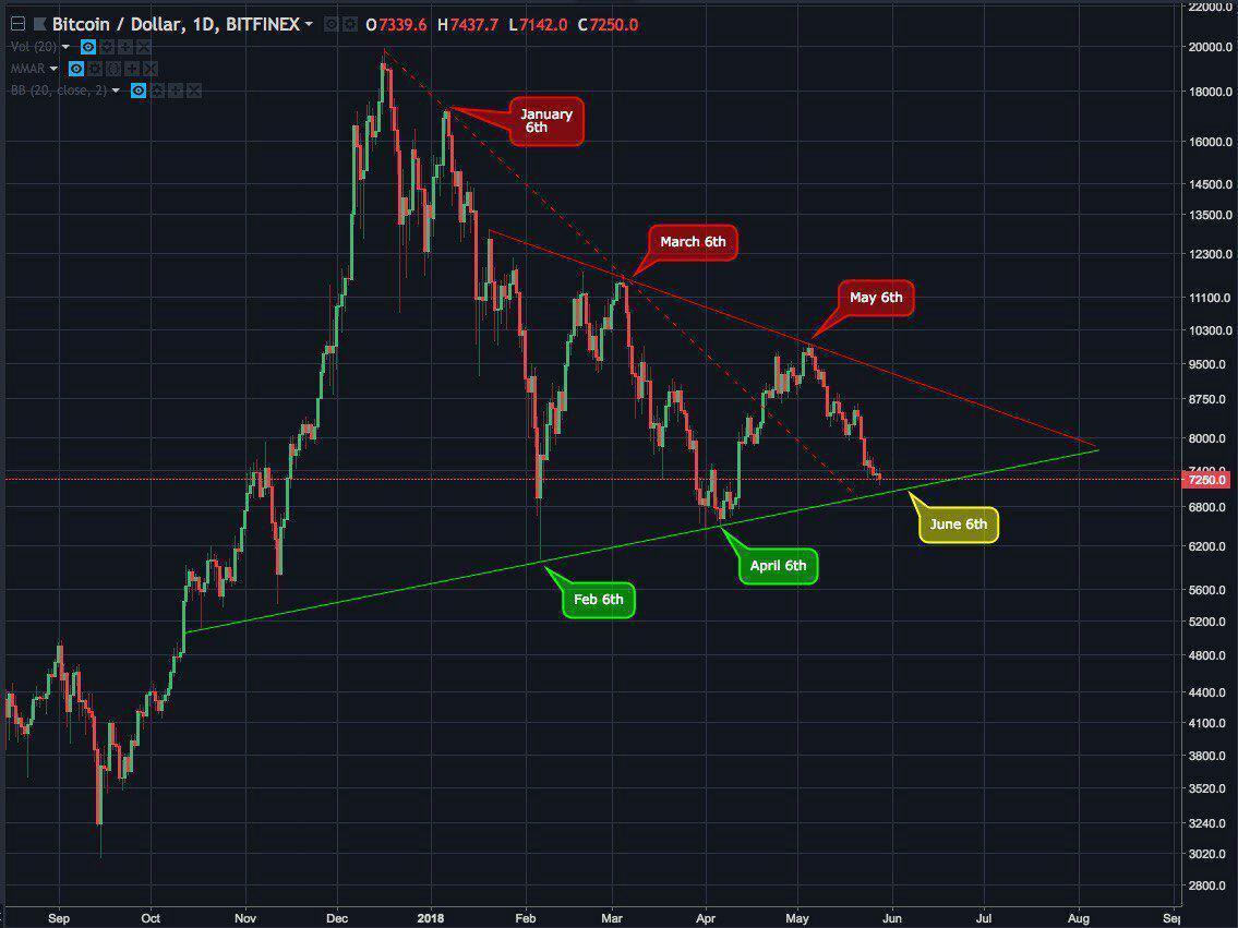 bitcoin iex crypto=