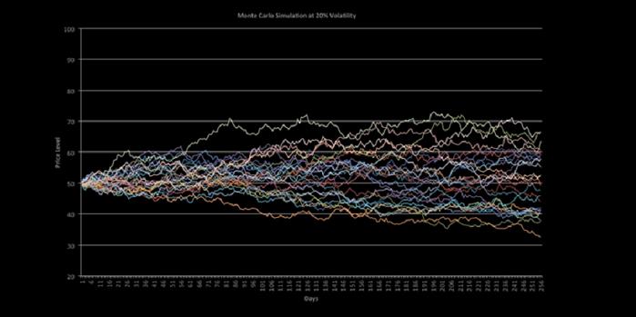 Optieweek Gevorderden: Wat is volatility?
