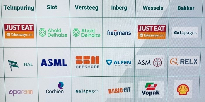 De 18 tips van de Hollandse Aandelenavond