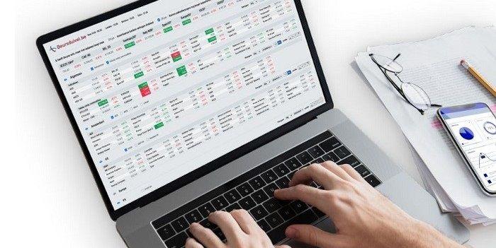 De hele markt op één koersenscherm: de nieuwe Beursduivel Markt Monitor